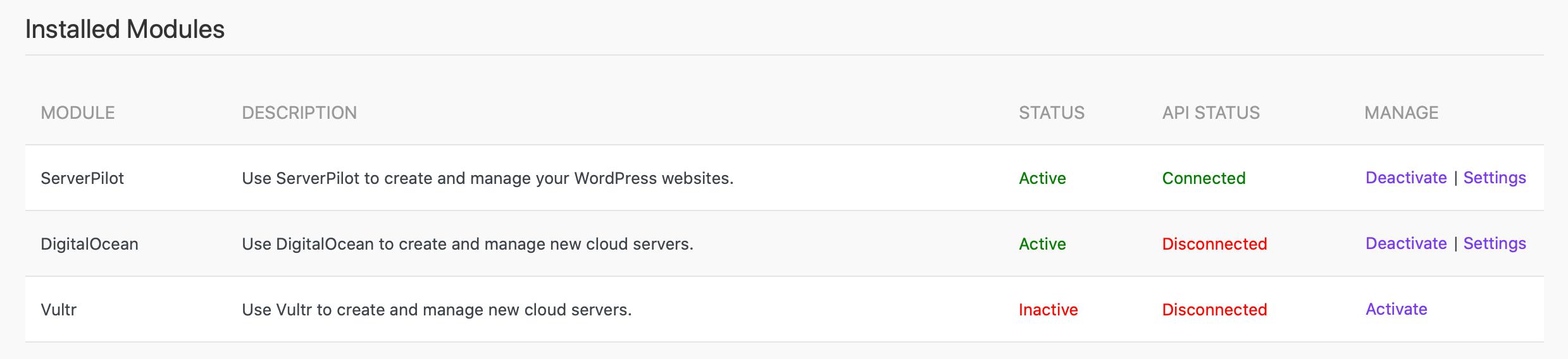 WP Cloud Server - Module Status